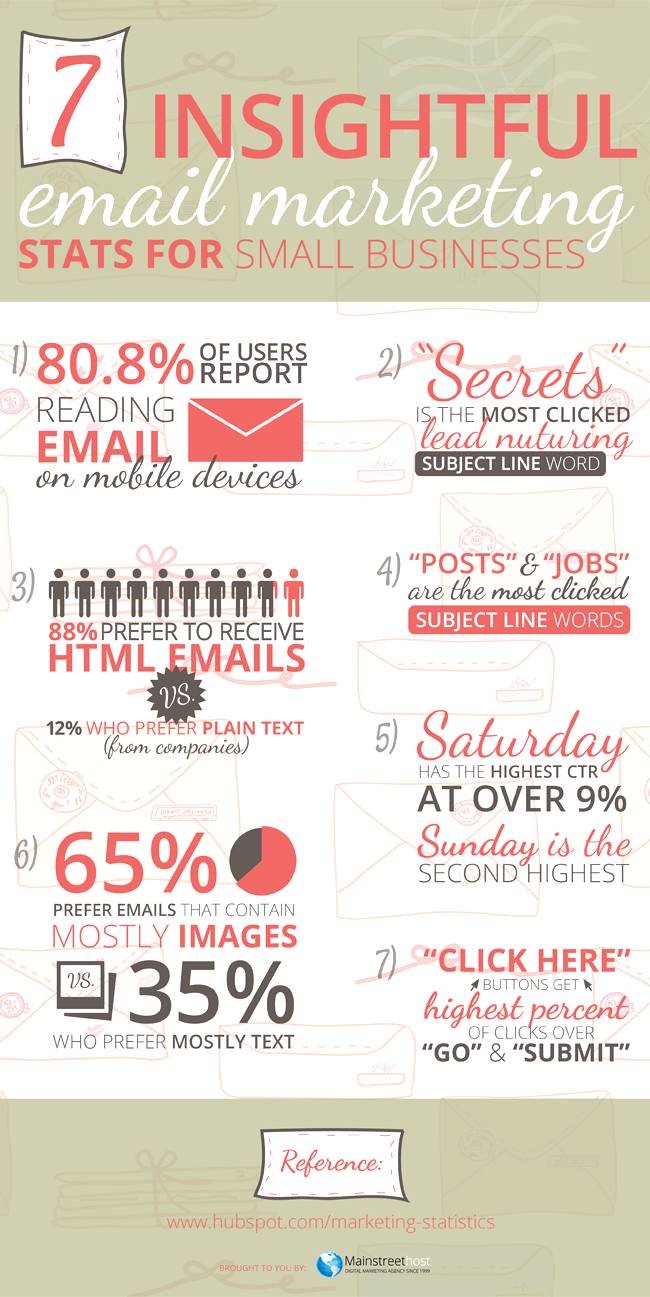 7 Insightful Email Marketing Stats for Small Businesses Infographic - Email Campaign Managment - Digital Marketing - Small Business eBusiness Consulting - Kate Vega